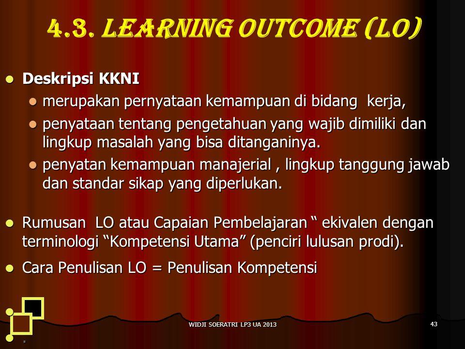 4.3. LEARNING OUTCOME (LO) Deskripsi KKNI