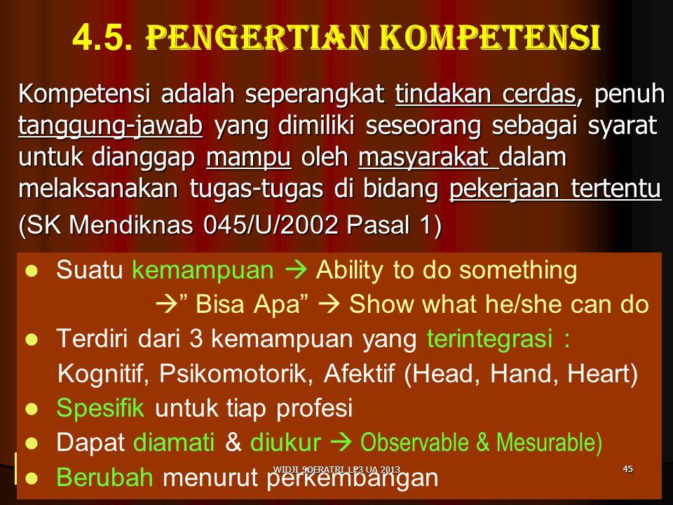 4.5. PENGERTIAN Kompetensi