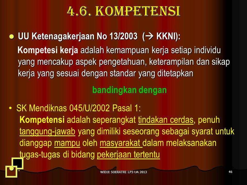4.6. KOMPETENSI UU Ketenagakerjaan No 13/2003 ( KKNI):