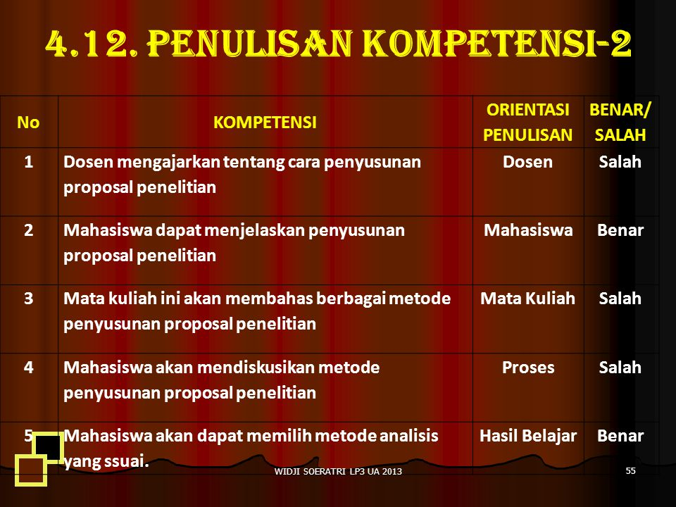 4.12. PENULISAN KOMPETENSI-2