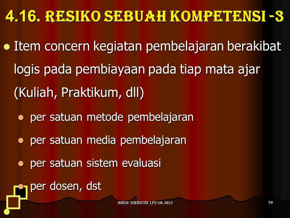4.16. RESIKO SEBUAH KOMPETENSI -3
