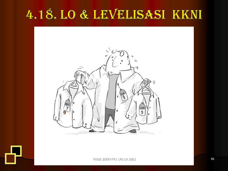 4.18. LO & LEVELISASI KKNI 9 WIDJI SOERATRI LP3 UA 2013