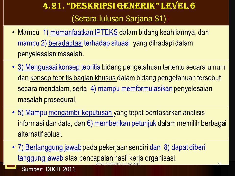4.21. DESKRIPSI GENERIK LEVEL 6