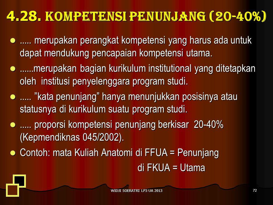 4.28. KOMPETENSI PENUNJANG (20-40%)