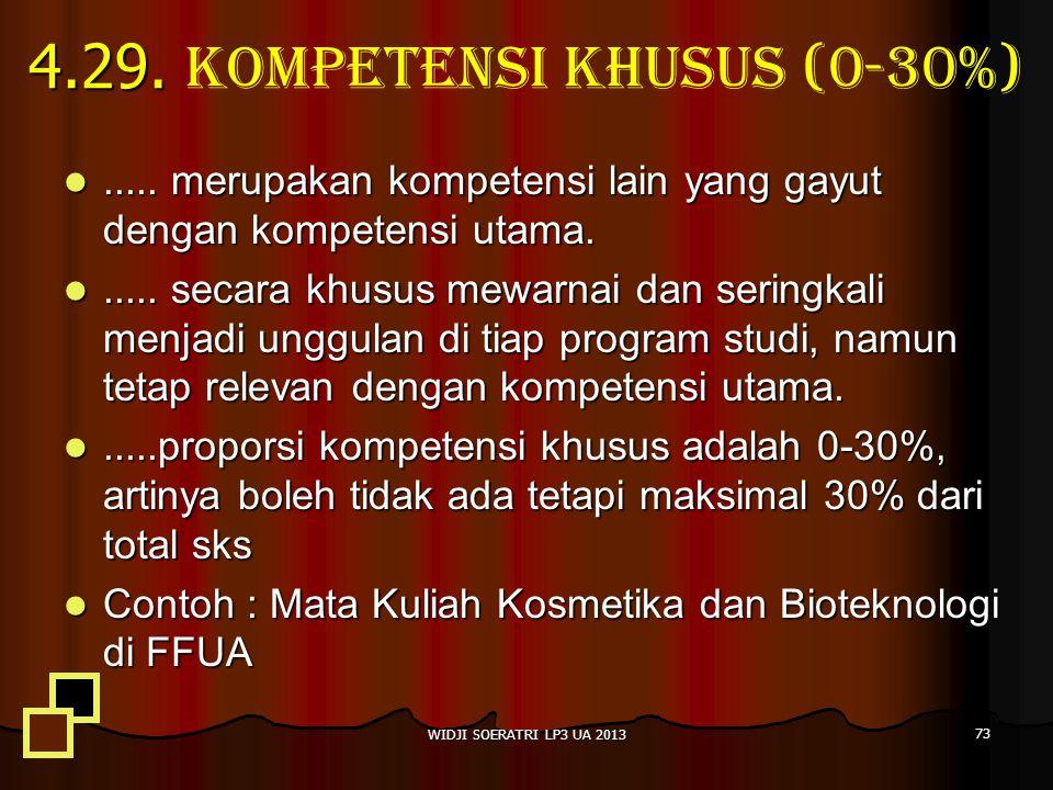4.29. Kompetensi Khusus (0-30%)