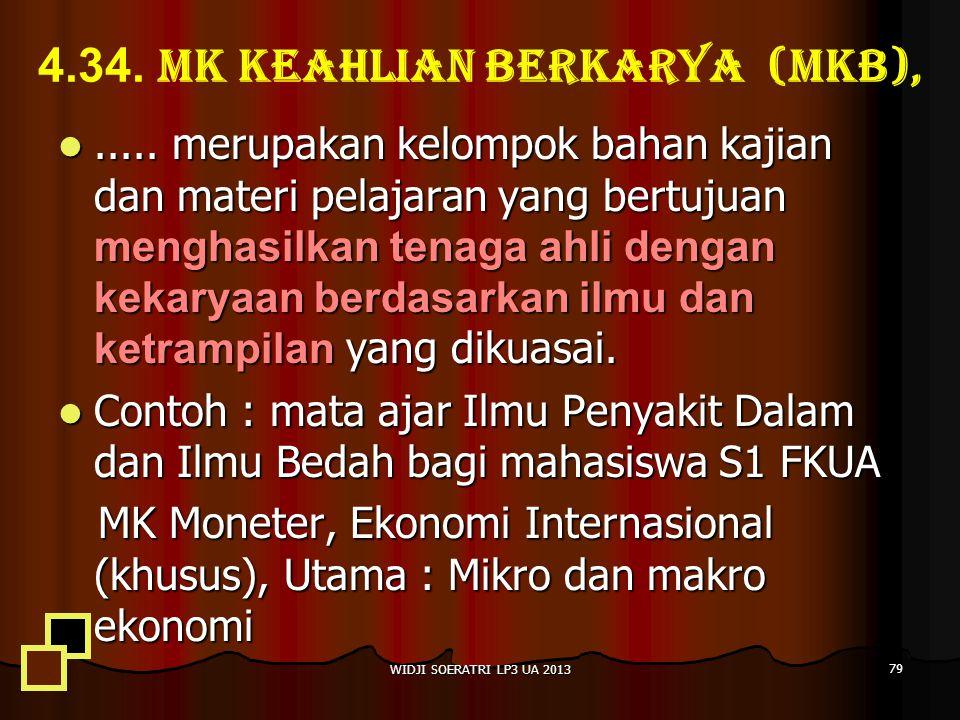 4.34. MK Keahlian Berkarya (MKB),