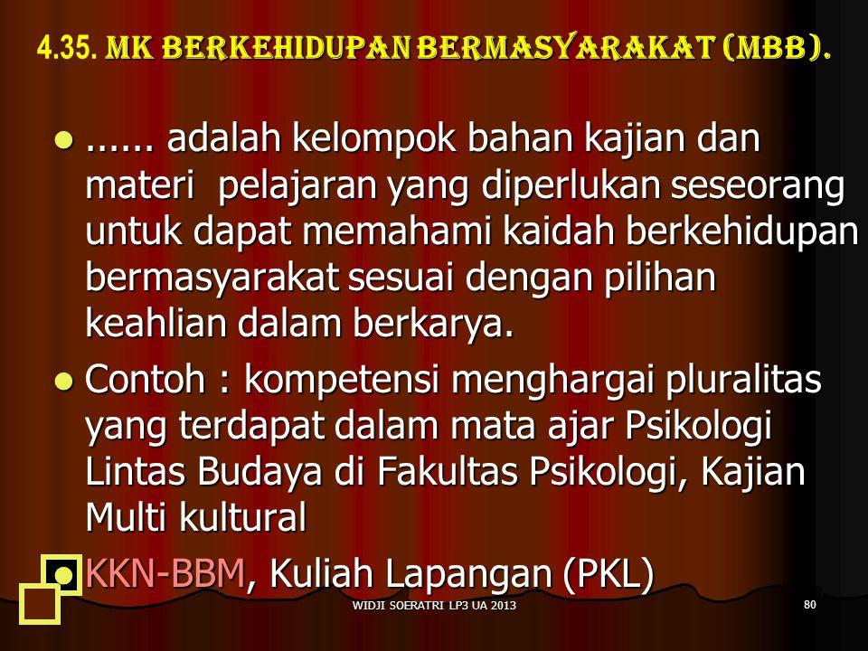 4.35. MK Berkehidupan Bermasyarakat (MBB).