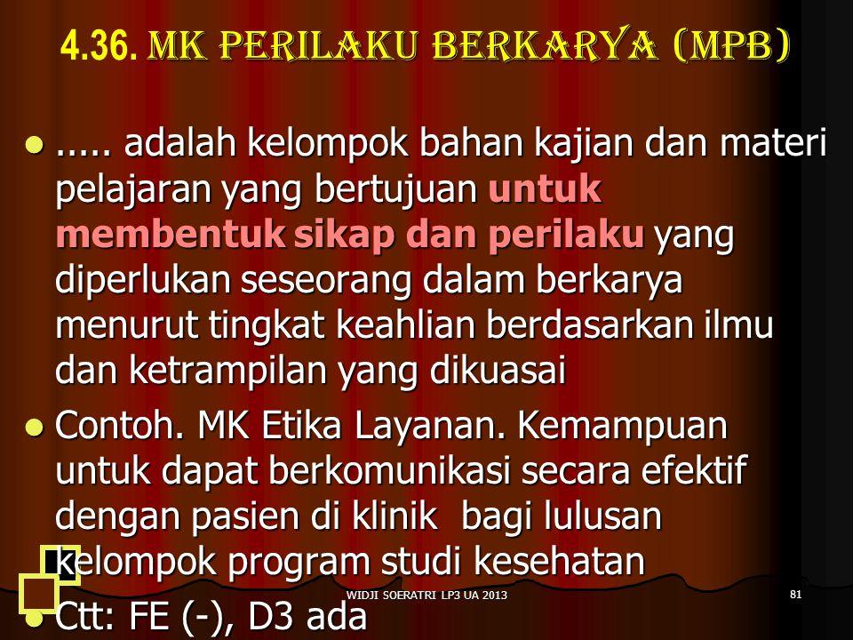 4.36. MK Perilaku Berkarya (MPB)