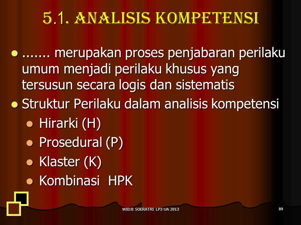 5.1. Analisis kompetensi ....... merupakan proses penjabaran perilaku umum menjadi perilaku khusus yang tersusun secara logis dan sistematis.