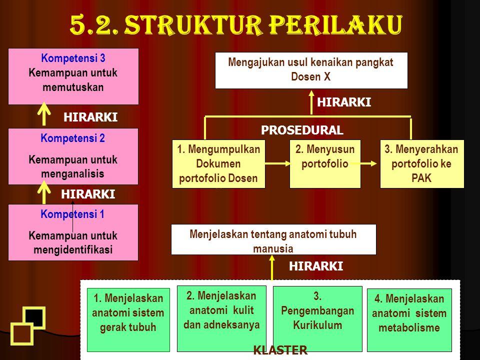 5.2. Struktur perilaku Kompetensi 1 Kemampuan untuk mengidentifikasi