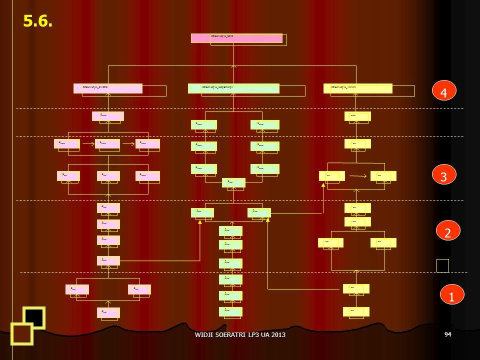 5.6. 4 3 2 1 WIDJI SOERATRI LP3 UA 2013 __ .RPSHWHQVL_8PXP