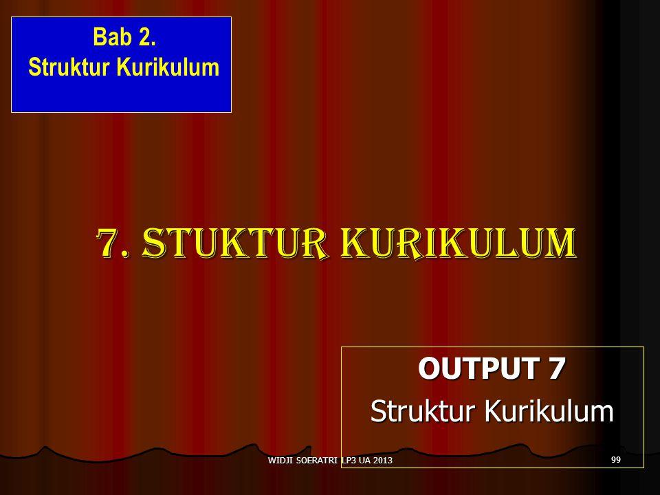 7. STUKTUR KURIKULUM OUTPUT 7 Struktur Kurikulum Struktur Kurikulum