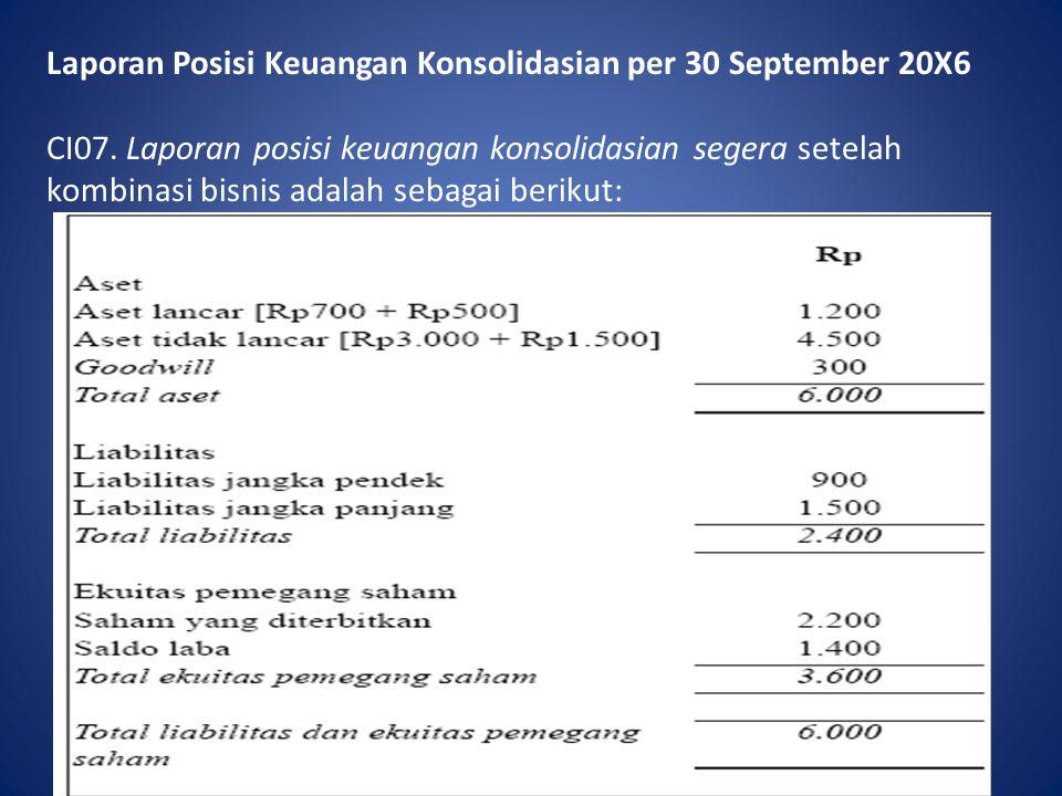 Laporan Posisi Keuangan Konsolidasian per 30 September 20X6