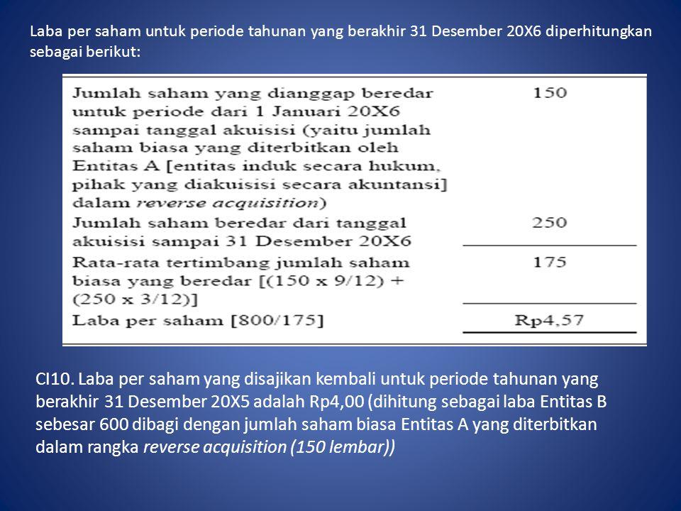 Laba per saham untuk periode tahunan yang berakhir 31 Desember 20X6 diperhitungkan sebagai berikut: