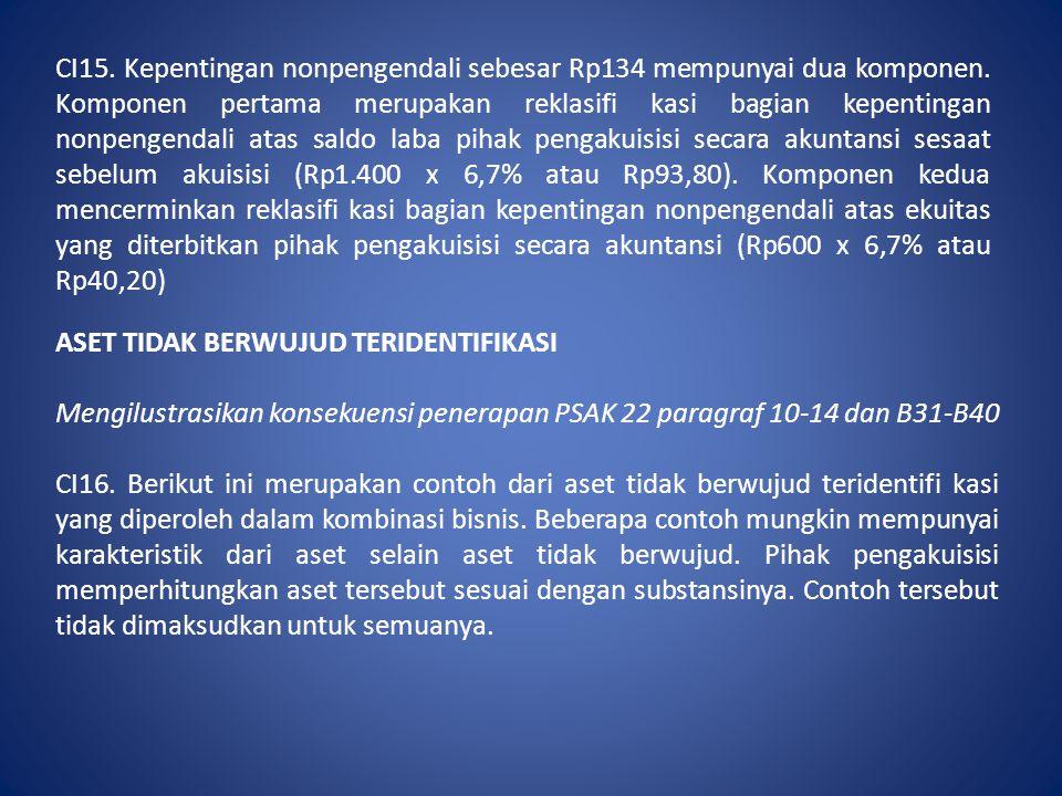 CI15. Kepentingan nonpengendali sebesar Rp134 mempunyai dua komponen