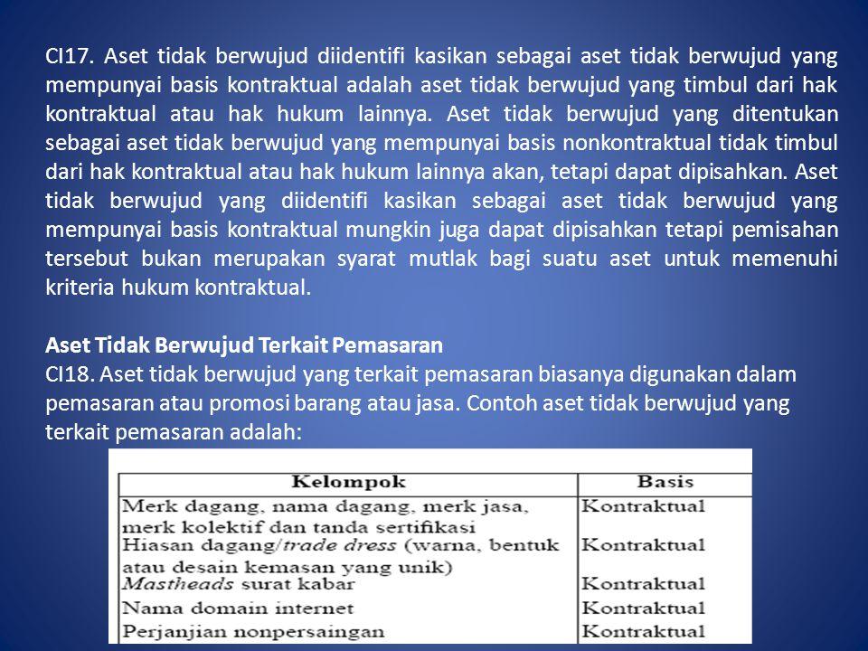 CI17. Aset tidak berwujud diidentifi kasikan sebagai aset tidak berwujud yang mempunyai basis kontraktual adalah aset tidak berwujud yang timbul dari hak kontraktual atau hak hukum lainnya. Aset tidak berwujud yang ditentukan sebagai aset tidak berwujud yang mempunyai basis nonkontraktual tidak timbul dari hak kontraktual atau hak hukum lainnya akan, tetapi dapat dipisahkan. Aset tidak berwujud yang diidentifi kasikan sebagai aset tidak berwujud yang mempunyai basis kontraktual mungkin juga dapat dipisahkan tetapi pemisahan tersebut bukan merupakan syarat mutlak bagi suatu aset untuk memenuhi kriteria hukum kontraktual.