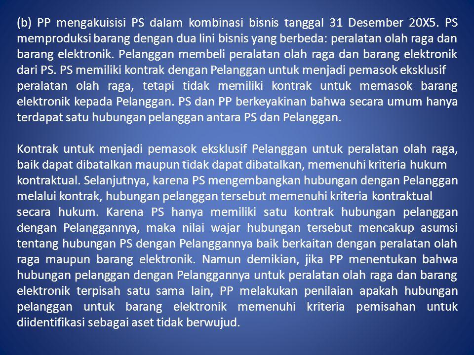 (b) PP mengakuisisi PS dalam kombinasi bisnis tanggal 31 Desember 20X5