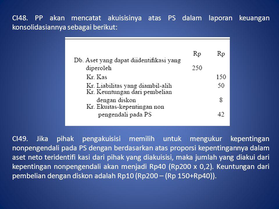 CI48. PP akan mencatat akuisisinya atas PS dalam laporan keuangan konsolidasiannya sebagai berikut: