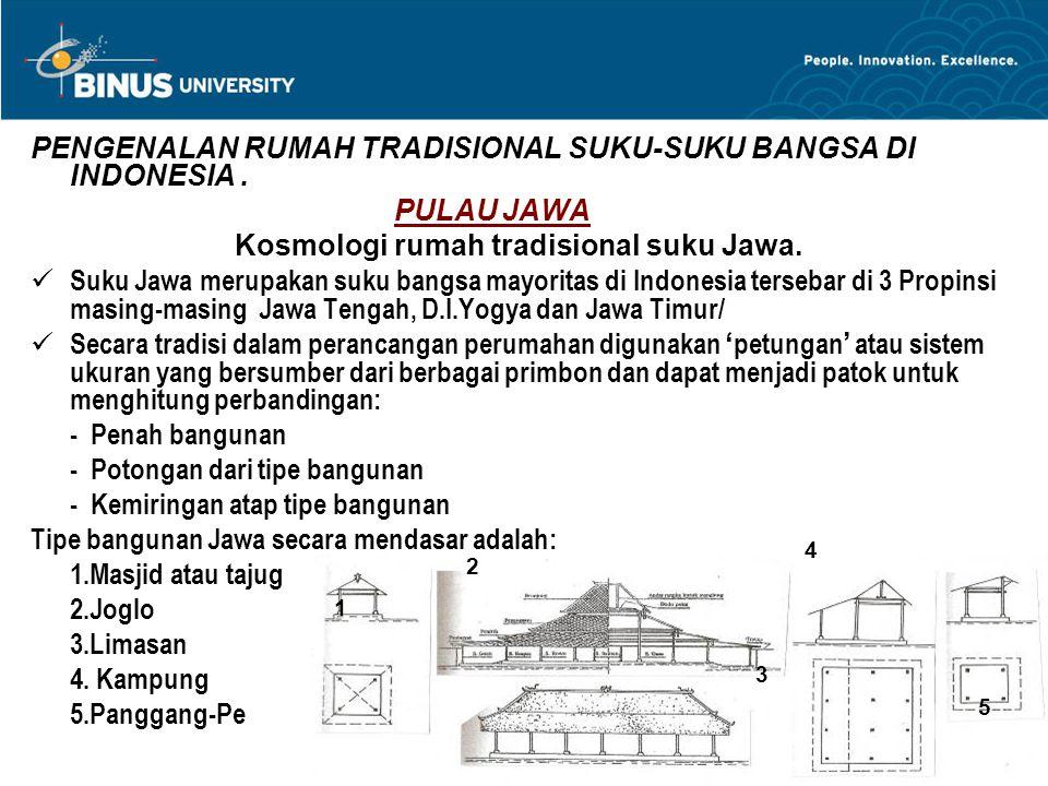 Kosmologi rumah tradisional suku Jawa.