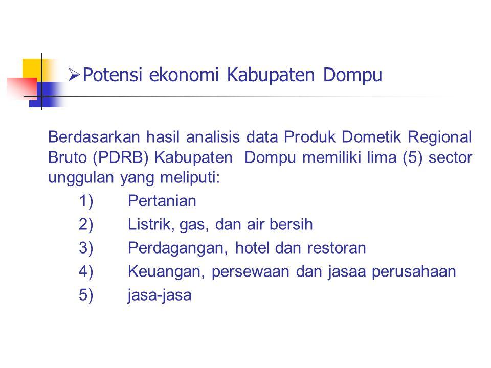 Potensi ekonomi Kabupaten Dompu