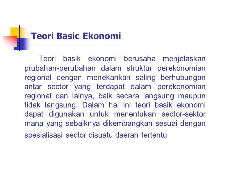 Teori Basic Ekonomi