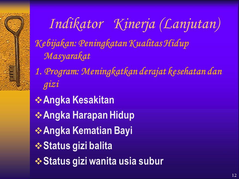 Indikator Kinerja (Lanjutan)