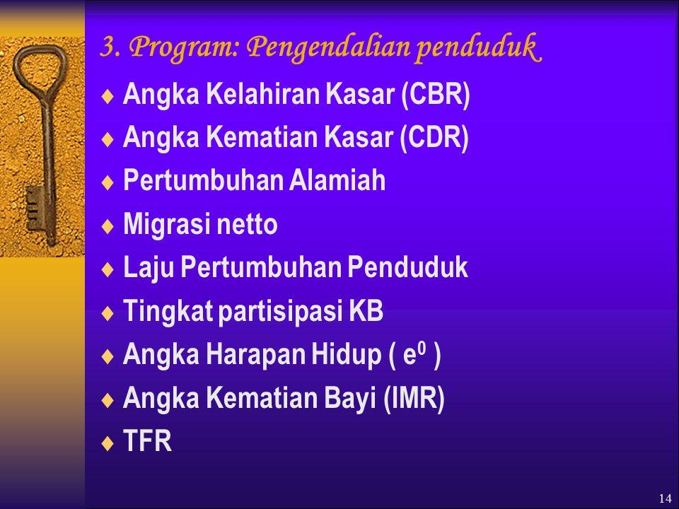3. Program: Pengendalian penduduk
