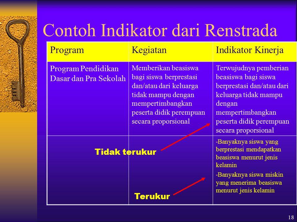 Contoh Indikator dari Renstrada