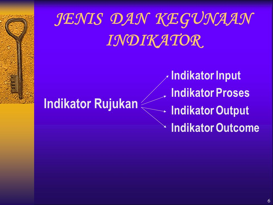 JENIS DAN KEGUNAAN INDIKATOR