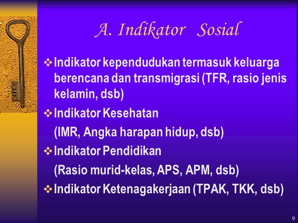 A. Indikator Sosial Indikator kependudukan termasuk keluarga berencana dan transmigrasi (TFR, rasio jenis kelamin, dsb)