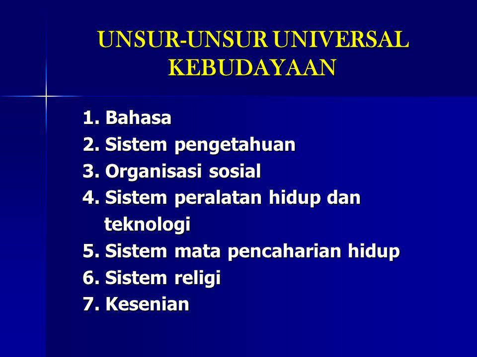 UNSUR-UNSUR UNIVERSAL KEBUDAYAAN