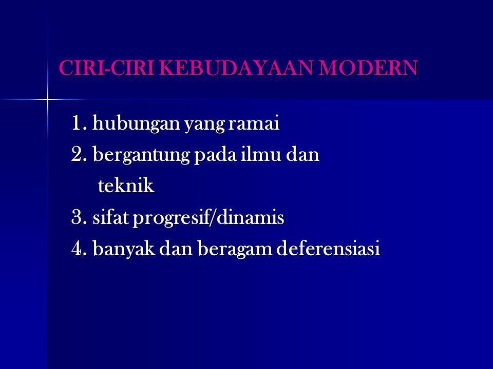 CIRI-CIRI KEBUDAYAAN MODERN