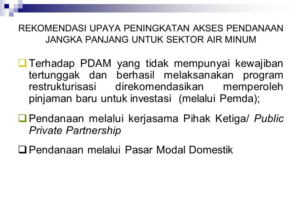 Pendanaan melalui kerjasama Pihak Ketiga/ Public Private Partnership