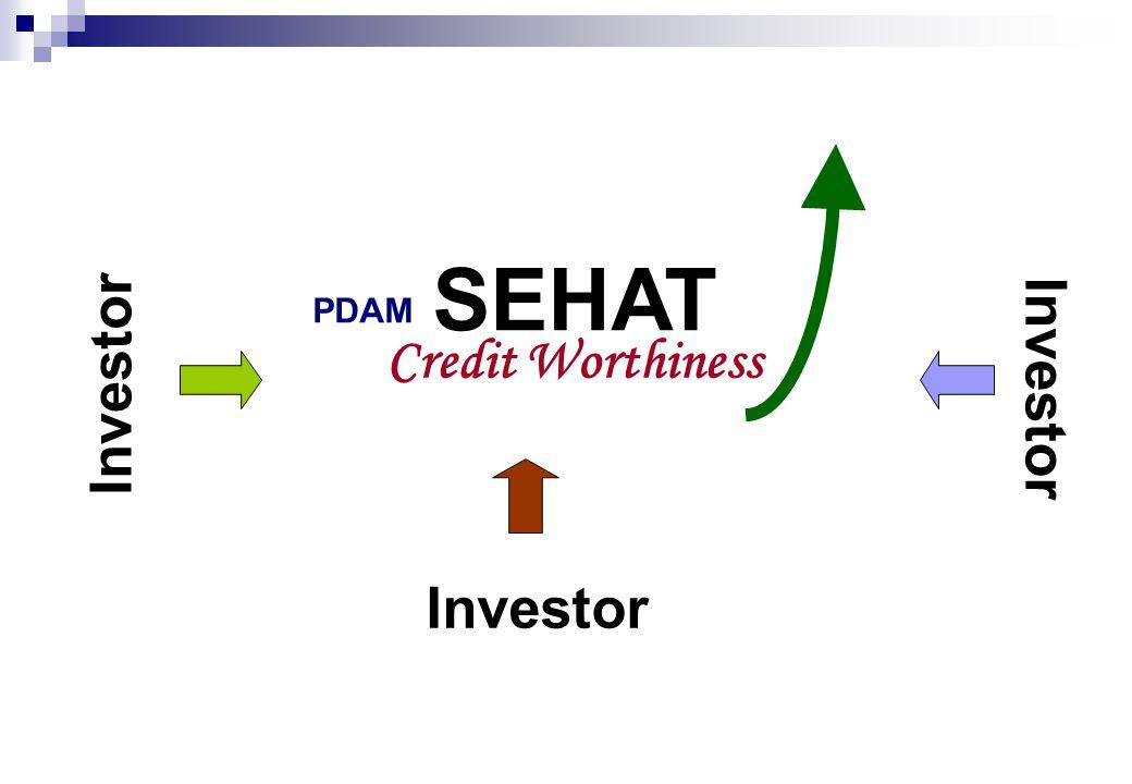 Investor SEHAT Investor PDAM Credit Worthiness Investor