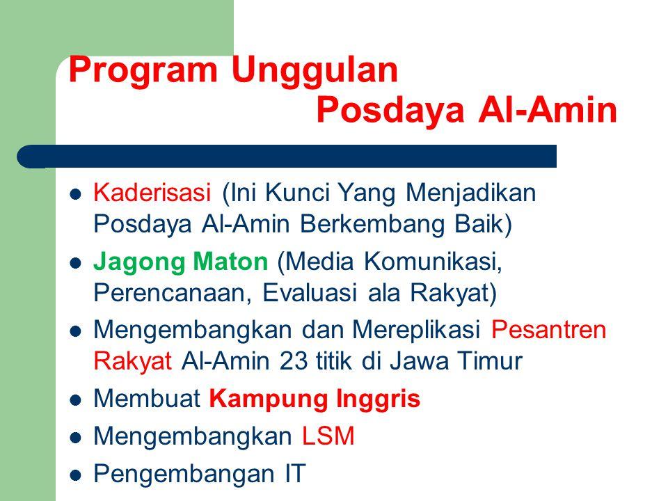 Program Unggulan Posdaya Al-Amin