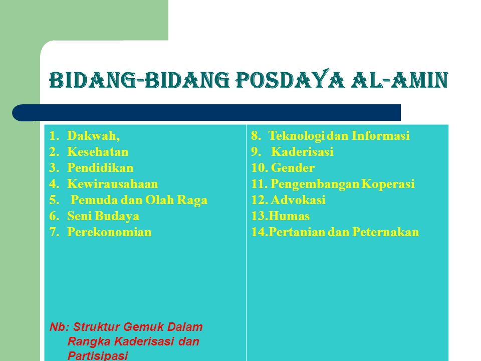 Bidang-Bidang Posdaya Al-Amin
