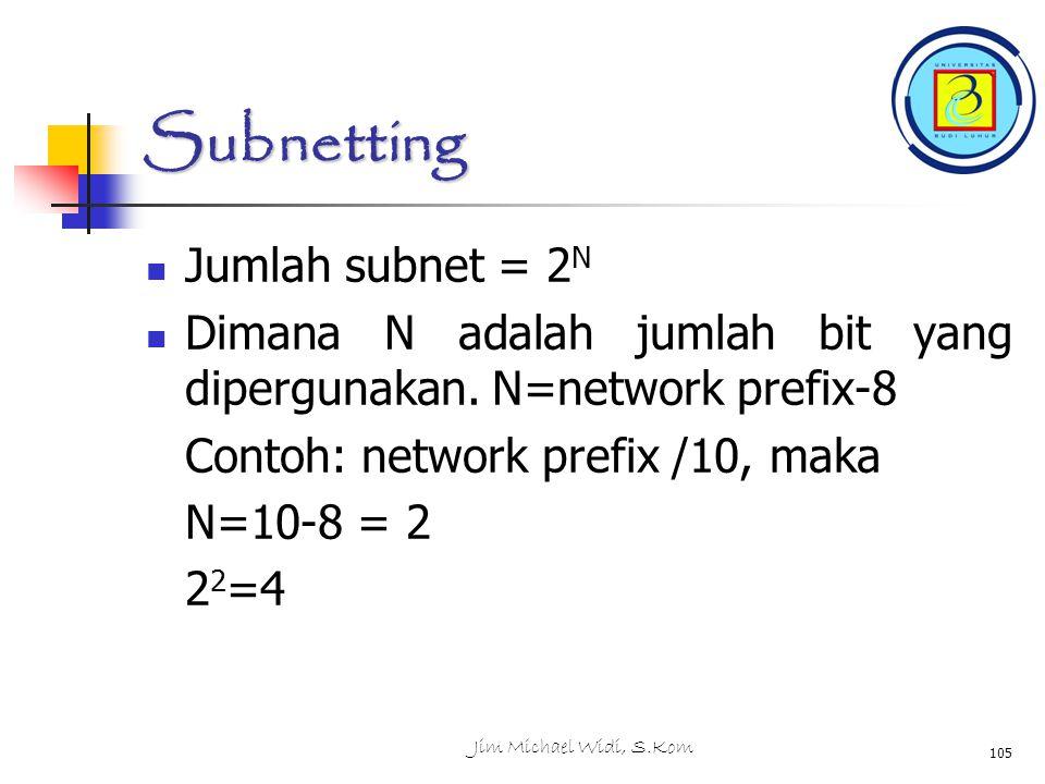 Subnetting Jumlah subnet = 2N