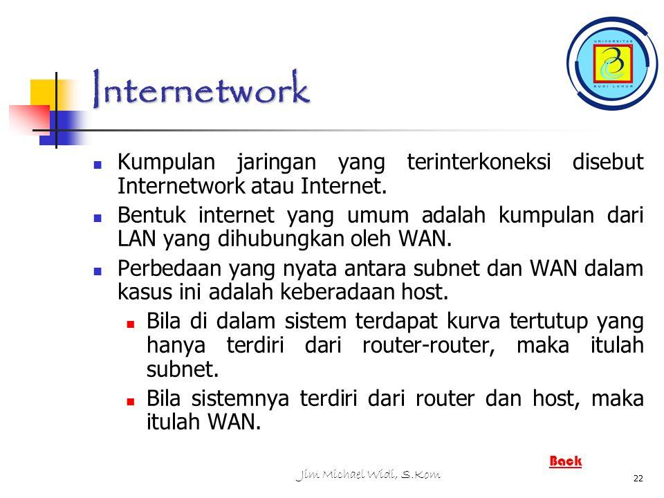 Internetwork Kumpulan jaringan yang terinterkoneksi disebut Internetwork atau Internet.