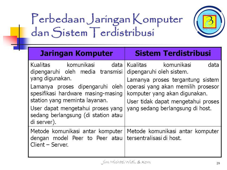 Perbedaan Jaringan Komputer dan Sistem Terdistribusi
