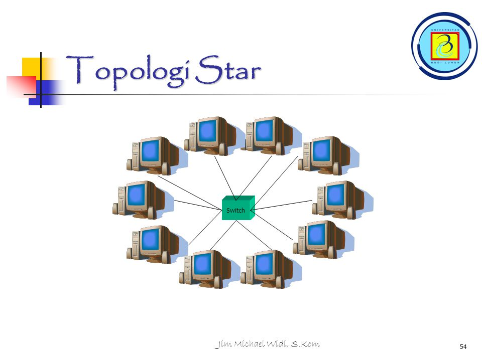 Topologi Star Switch Jim Michael Widi, S.Kom