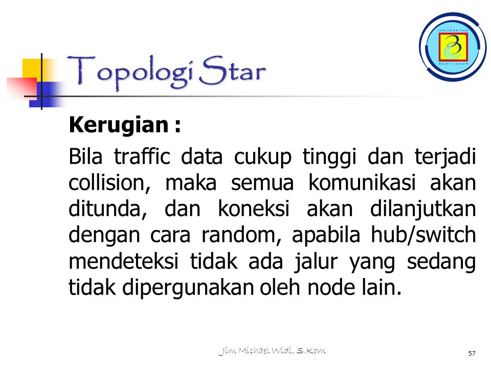 Topologi Star Kerugian :