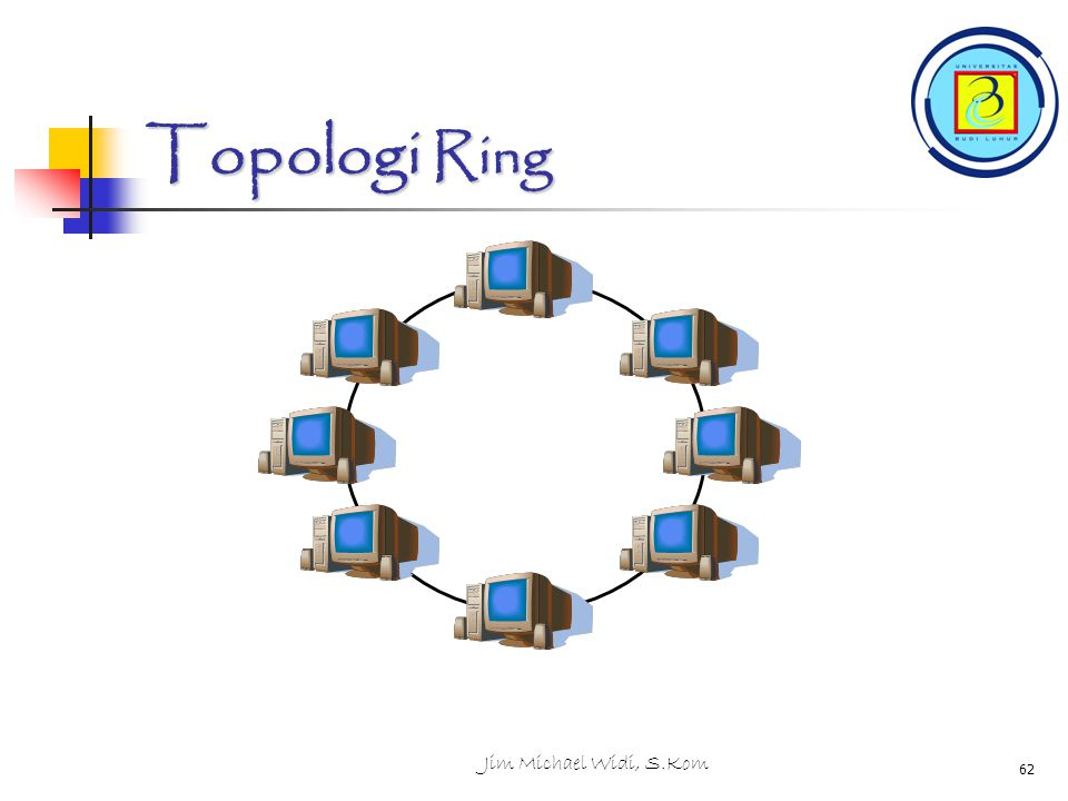Topologi Ring Jim Michael Widi, S.Kom