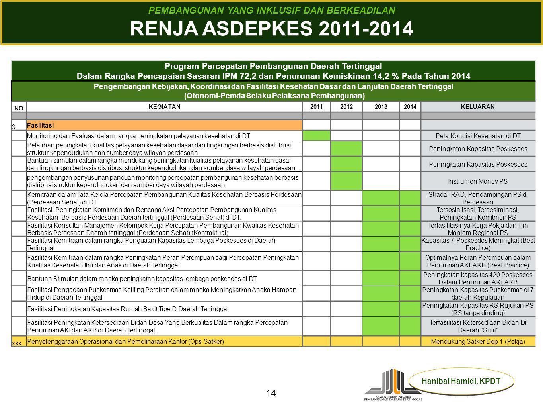 RENJA ASDEPKES 2011-2014 PEMBANGUNAN YANG INKLUSIF DAN BERKEADILAN 14