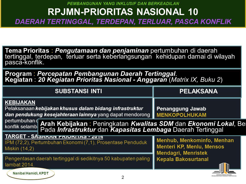 RPJMN-PRIORITAS NASIONAL 10
