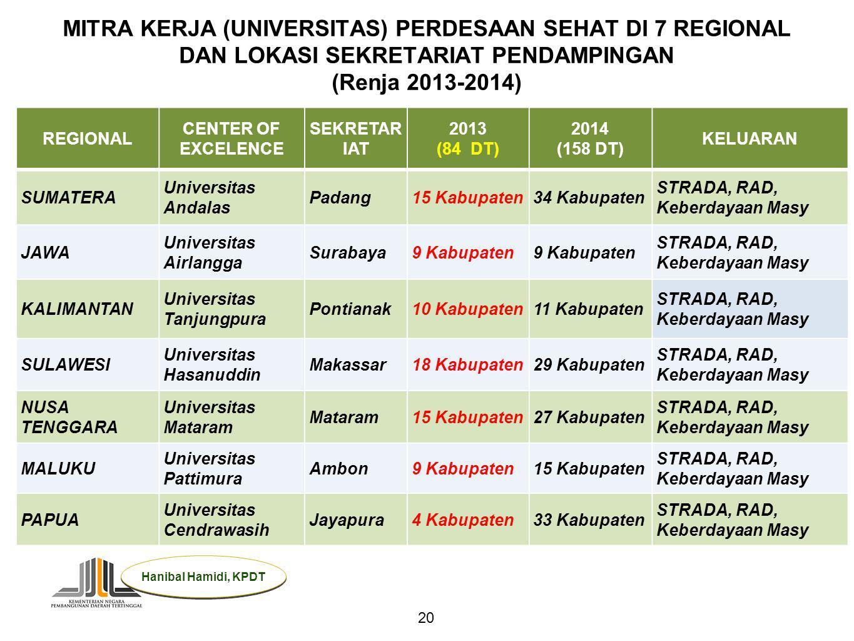 MITRA KERJA (UNIVERSITAS) PERDESAAN SEHAT DI 7 REGIONAL DAN LOKASI SEKRETARIAT PENDAMPINGAN (Renja 2013-2014)