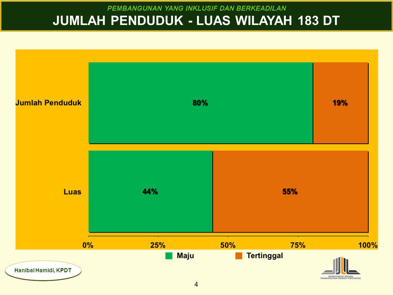 JUMLAH PENDUDUK - LUAS WILAYAH 183 DT