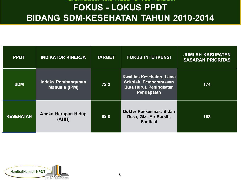 FOKUS - LOKUS PPDT BIDANG SDM-KESEHATAN TAHUN 2010-2014