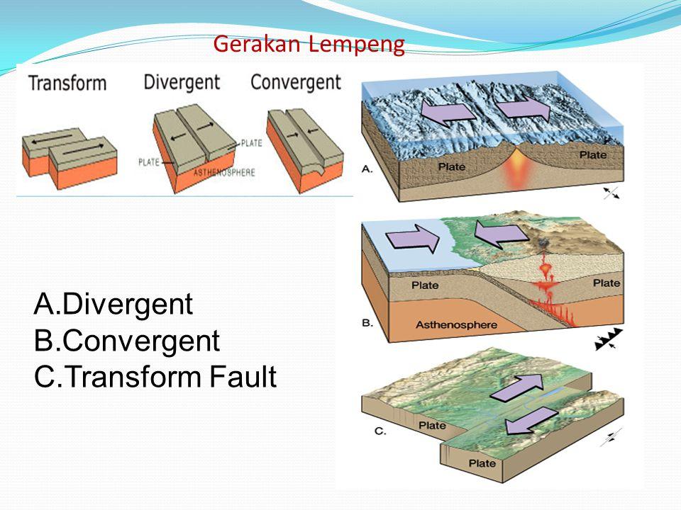 Gerakan Lempeng Divergent Convergent Transform Fault