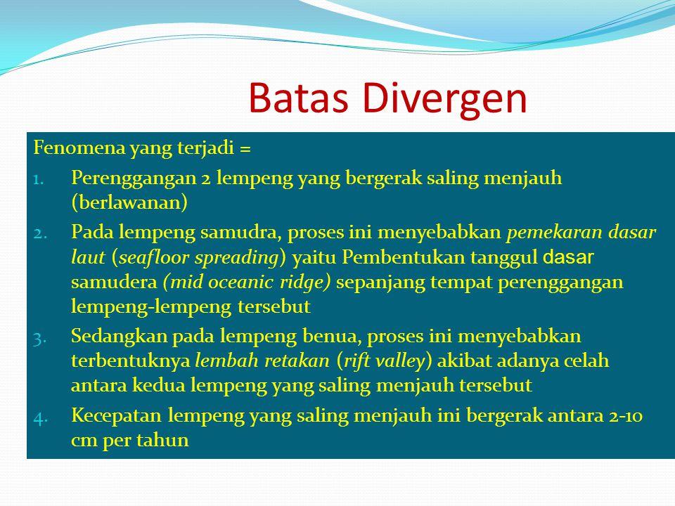 Batas Divergen Fenomena yang terjadi =