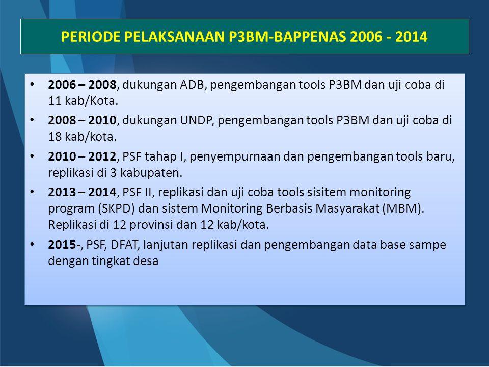 PERIODE PELAKSANAAN P3BM-BAPPENAS 2006 - 2014